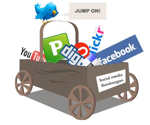Reasons for using Social Media Marketing